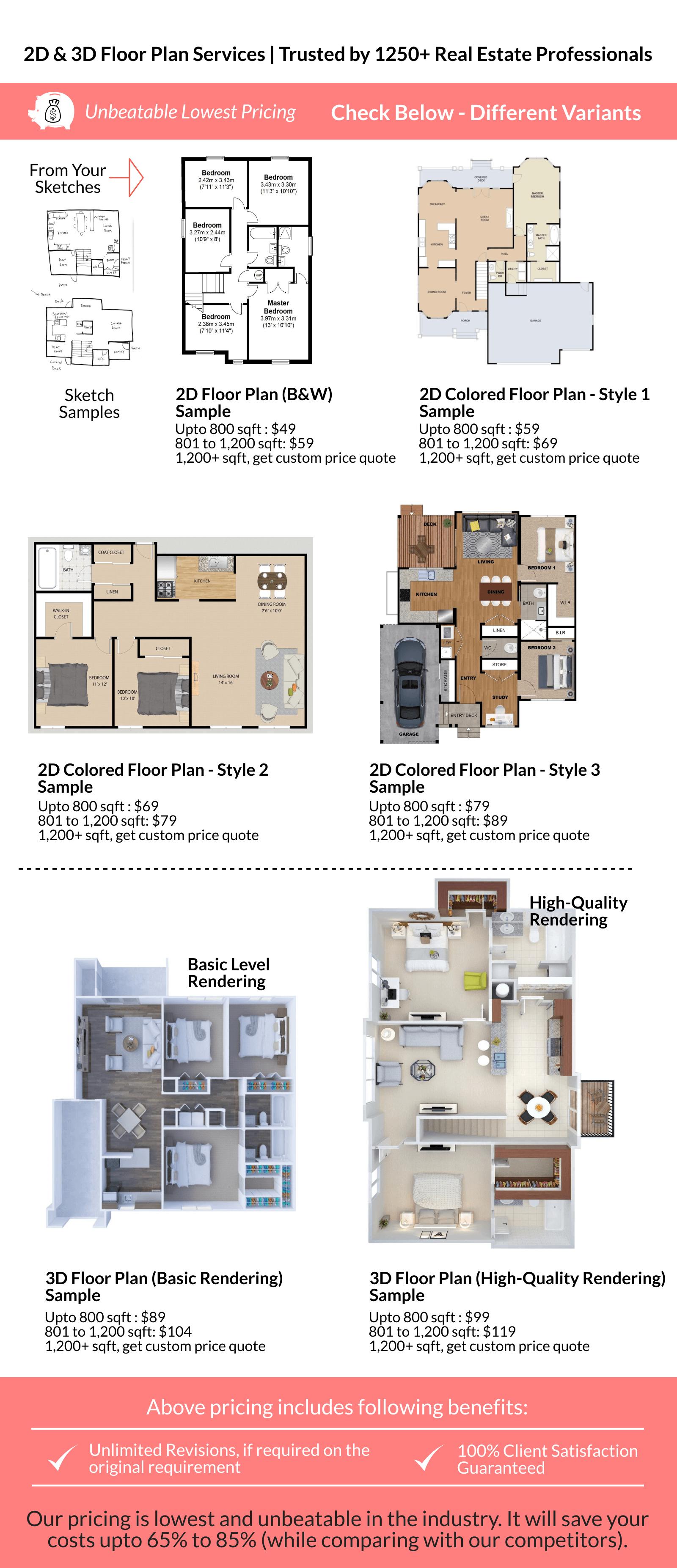 Floor Plans for Realtors